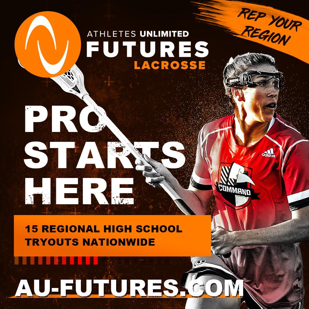 AU-Futures-HS-square1